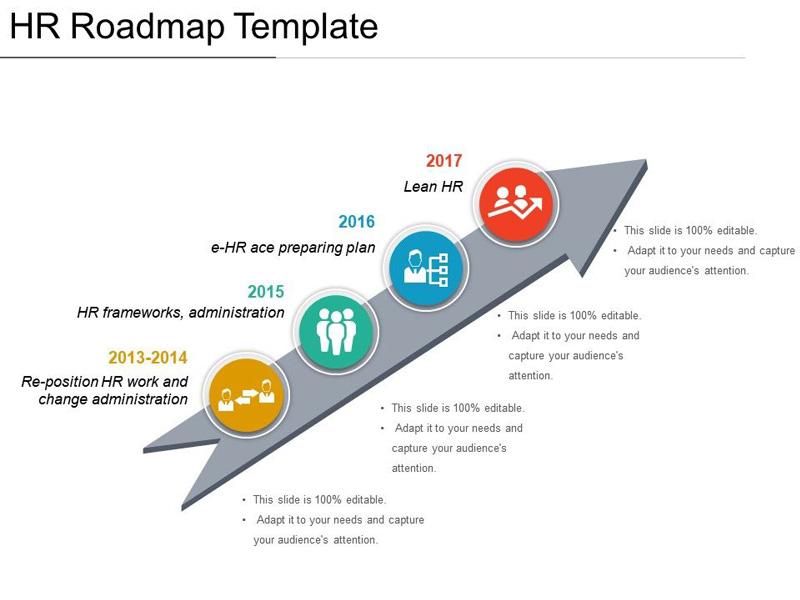 HR Roadmap Template