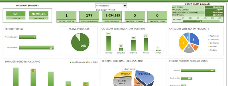 Supply Chain Template